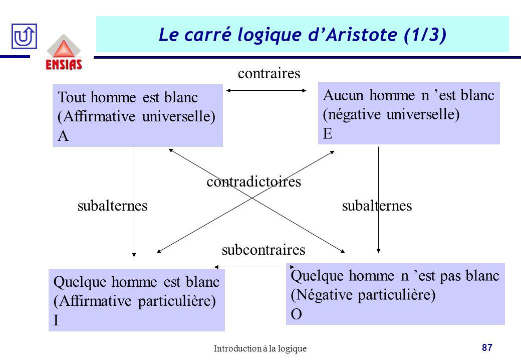 Introduction à la logique 87 Le carré logique d'Aristote (1/3) Tout homme est blanc (Affirmative universelle) A Quelque homme est blanc (Affirmative p