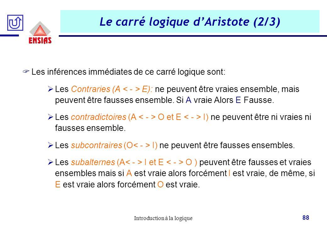 Introduction à la logique 88 Le carré logique d'Aristote (2/3)  Les inférences immédiates de ce carré logique sont:  Les Contraries (A E): ne peuven