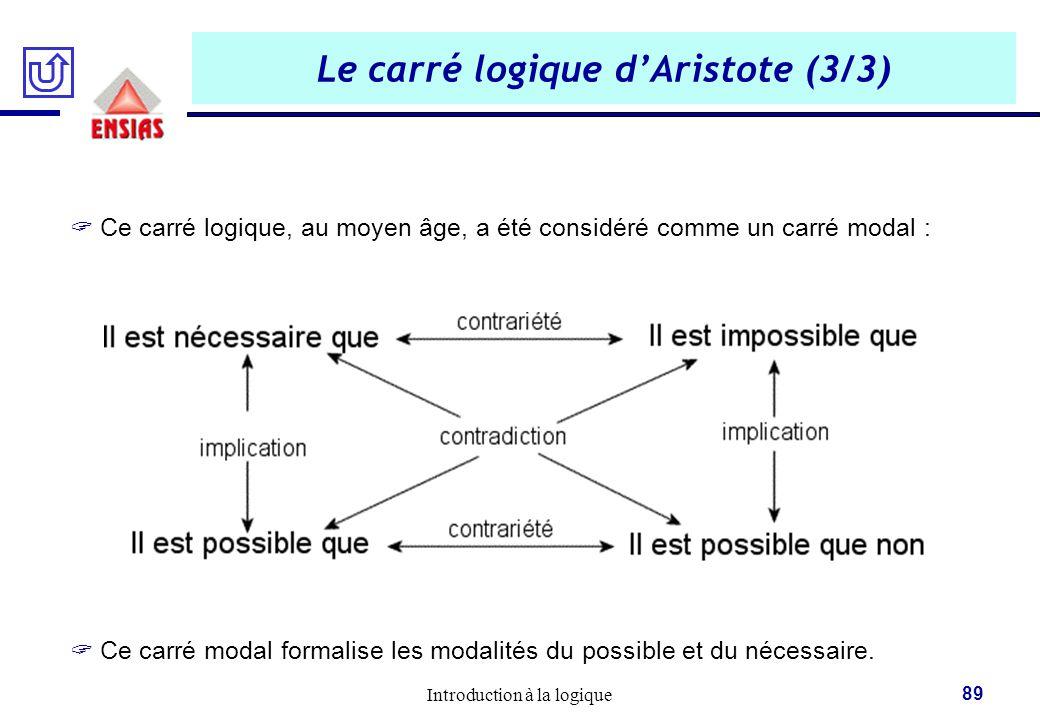Introduction à la logique 89 Le carré logique d'Aristote (3/3)  Ce carré logique, au moyen âge, a été considéré comme un carré modal :  Ce carré mod