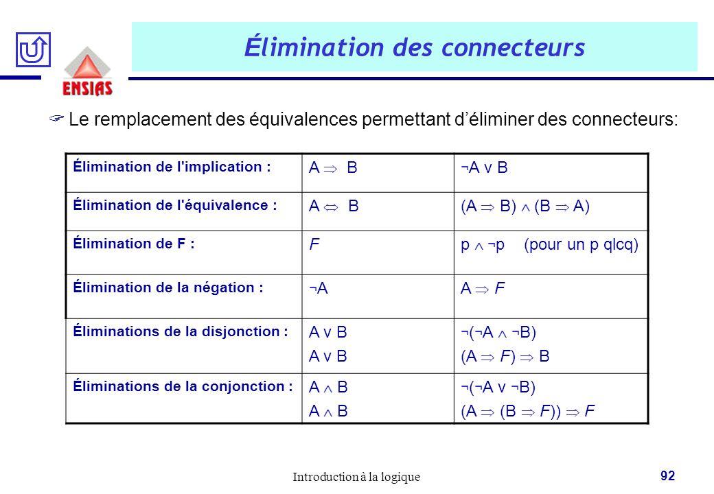 Introduction à la logique 92 É limination des connecteurs  Le remplacement des équivalences permettant d'éliminer des connecteurs: Élimination de l'i