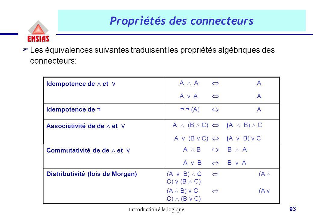 Introduction à la logique 93 Propri é t é s des connecteurs  Les équivalences suivantes traduisent les propriétés algébriques des connecteurs: Idempo