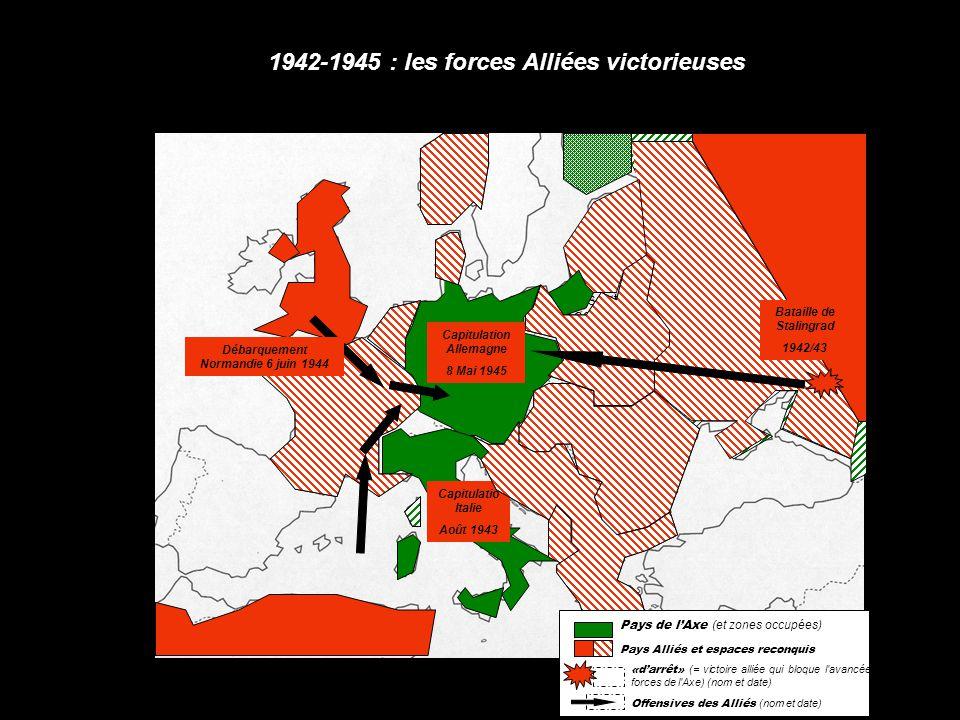 1942-1945 : les forces Alliées victorieuses Bataille des Iles Midway 1942 Capitulation Japon 2 Sept 1945 Bombes atomiques Hiroshima et Nagasaki Août 1945 Pays Alliés Pays de l'Axe (et zones occupées) «d'arrêt» (= victoire alliée qui bloque l avancée des forces de l Axe) (nom et date) Offensives des Alliés (nom et date)