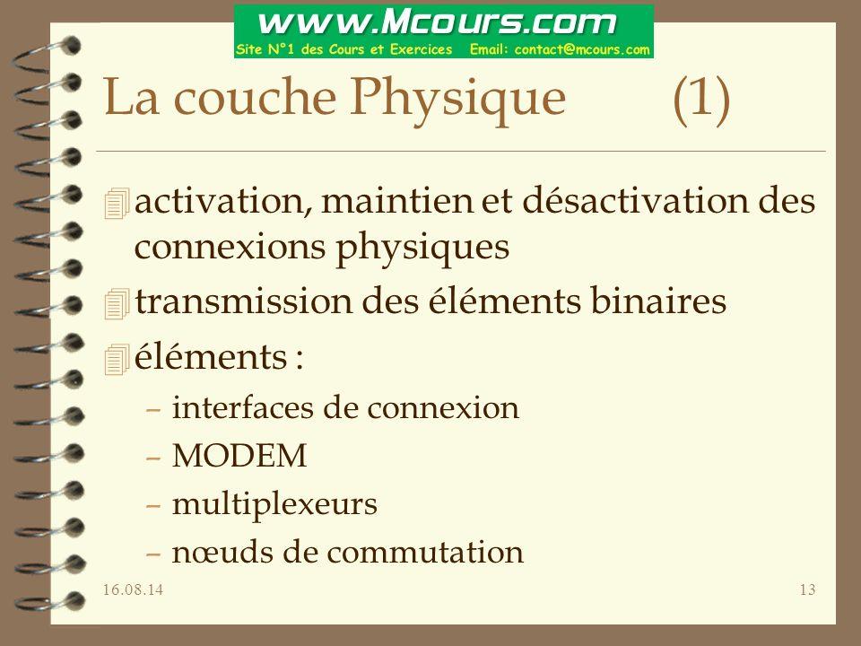 16.08.1413 La couche Physique (1) 4 activation, maintien et désactivation des connexions physiques 4 transmission des éléments binaires 4 éléments : –