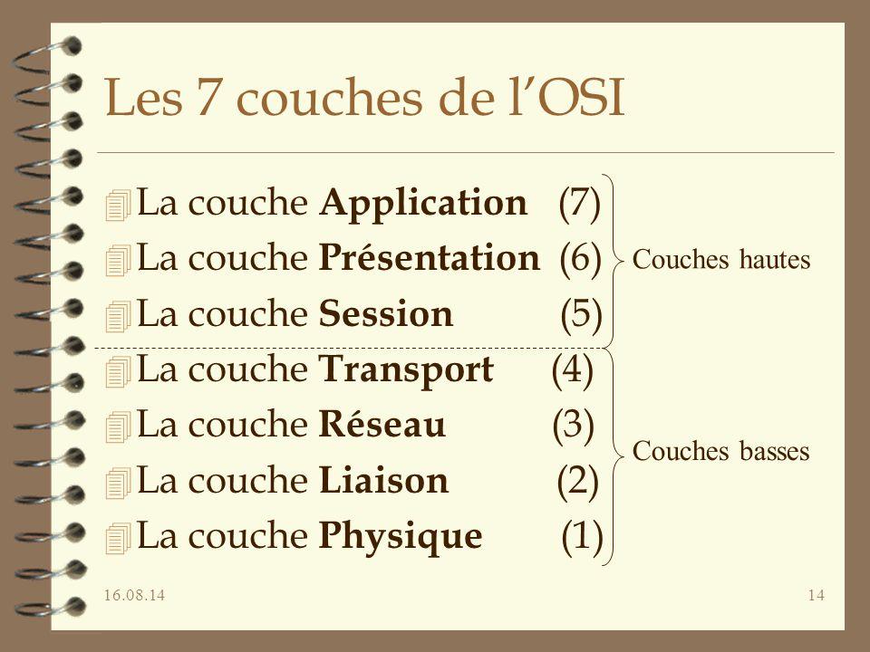 16.08.1414 Les 7 couches de l'OSI 4 La couche Application (7) 4 La couche Présentation (6) 4 La couche Session (5) 4 La couche Transport (4) 4 La couc