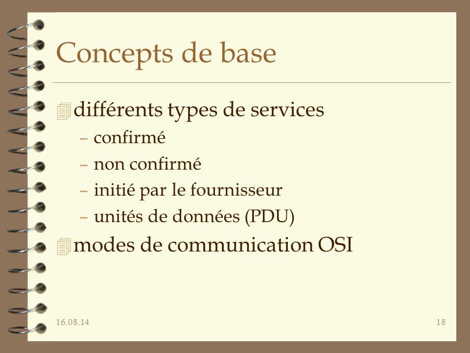 16.08.1418 Concepts de base 4 différents types de services –confirmé –non confirmé –initié par le fournisseur –unités de données (PDU) 4 modes de comm