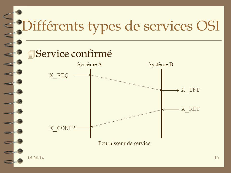 16.08.1419 Différents types de services OSI 4 Service confirmé Système ASystème B X_REQ X_IND X_REP X_CONF Fournisseur de service