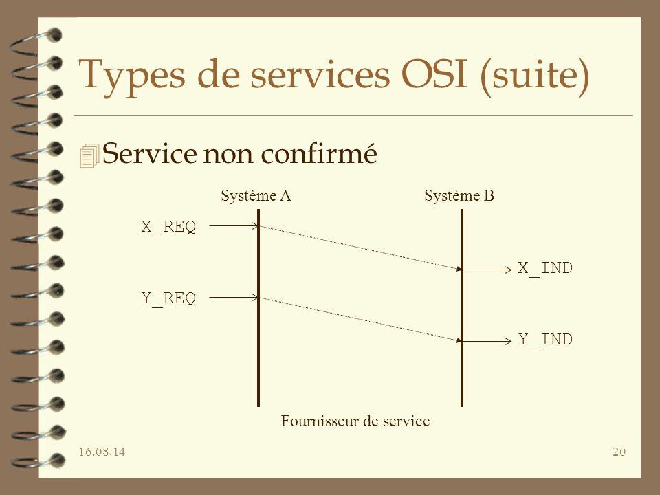 16.08.1420 Types de services OSI (suite) 4 Service non confirmé Système ASystème B X_REQ X_IND Fournisseur de service Y_REQ Y_IND