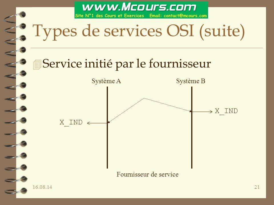 16.08.1421 Types de services OSI (suite) 4 Service initié par le fournisseur Système ASystème B X_IND Fournisseur de service X_IND