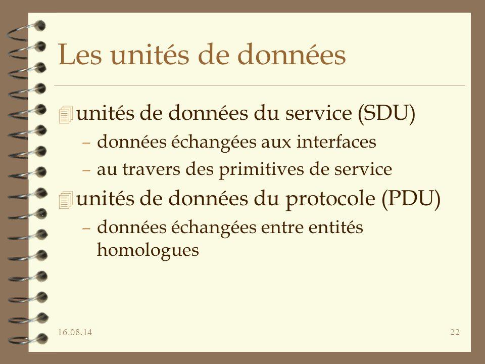 16.08.1422 Les unités de données 4 unités de données du service (SDU) –données échangées aux interfaces –au travers des primitives de service 4 unités