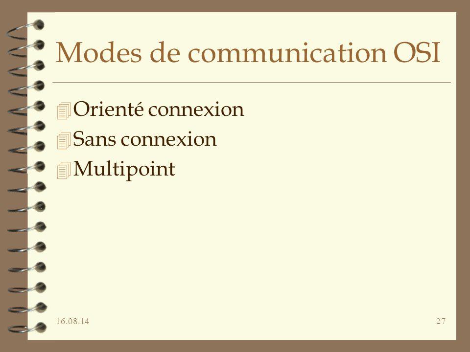 16.08.1427 Modes de communication OSI 4 Orienté connexion 4 Sans connexion 4 Multipoint