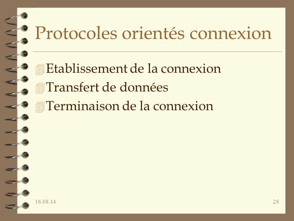16.08.1428 Protocoles orientés connexion 4 Etablissement de la connexion 4 Transfert de données 4 Terminaison de la connexion