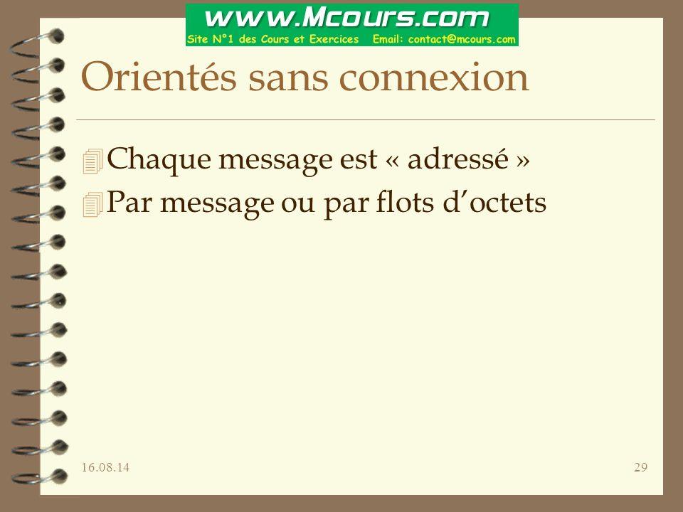16.08.1429 Orientés sans connexion 4 Chaque message est « adressé » 4 Par message ou par flots d'octets