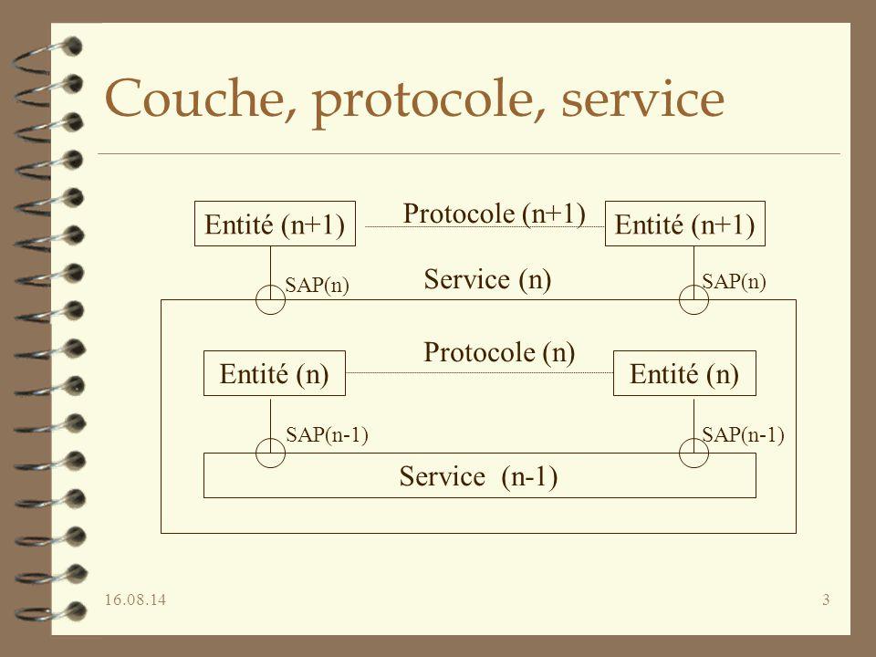 16.08.1424 Les unités de données (suite) PCISDUPCISDU IDU SDU entête N-PDU interface Couche N+1 Couche N SAP
