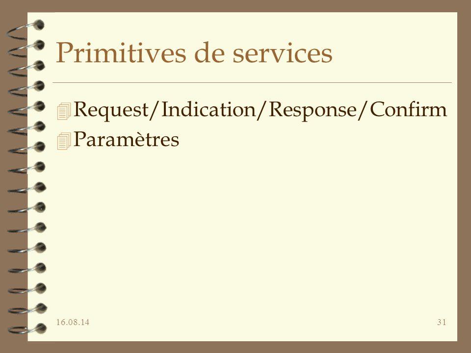 16.08.1431 Primitives de services 4 Request/Indication/Response/Confirm 4 Paramètres