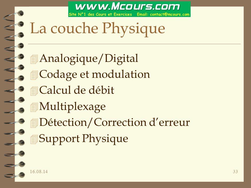 16.08.1433 La couche Physique 4 Analogique/Digital 4 Codage et modulation 4 Calcul de débit 4 Multiplexage 4 Détection/Correction d'erreur 4 Support P