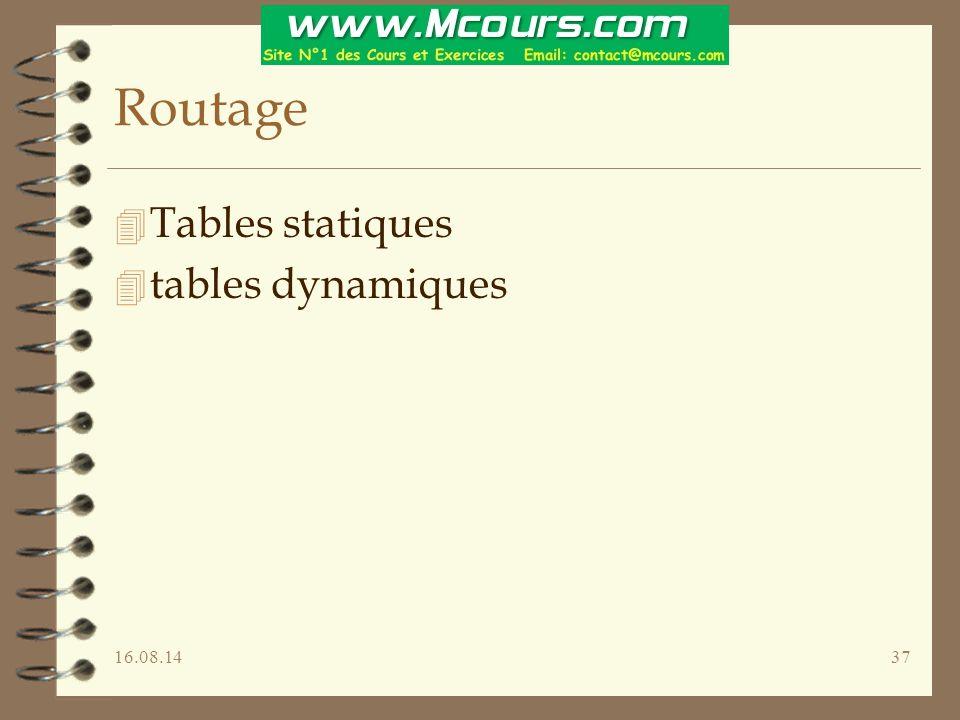 16.08.1437 Routage 4 Tables statiques 4 tables dynamiques