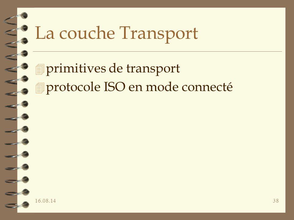 16.08.1438 La couche Transport 4 primitives de transport 4 protocole ISO en mode connecté