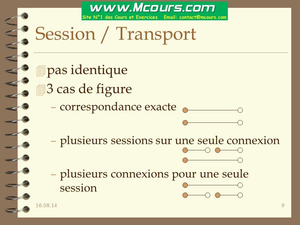 16.08.1410 Session / Transport (suite) 4 établissements et transferts similaires 4 libérations différentes : –brutale pour le transport –« propre » pour la session 4 possibilité de synchronisation