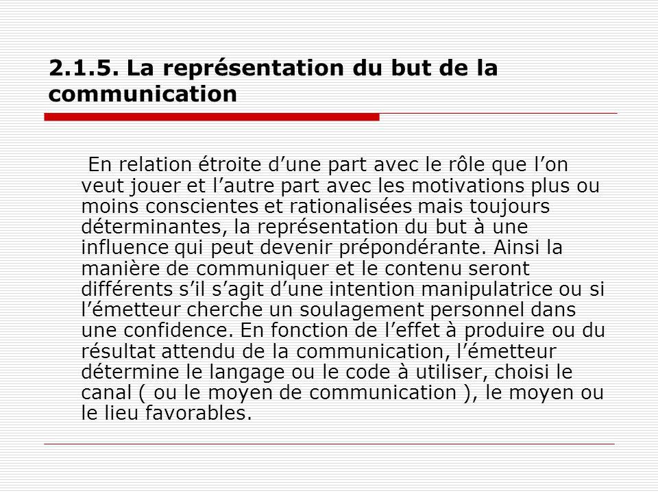 2.1.5. La représentation du but de la communication En relation étroite d'une part avec le rôle que l'on veut jouer et l'autre part avec les motivatio