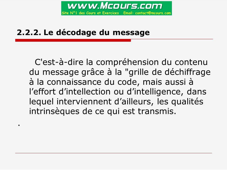 2.2.2. Le décodage du message C'est-à-dire la compréhension du contenu du message grâce à la