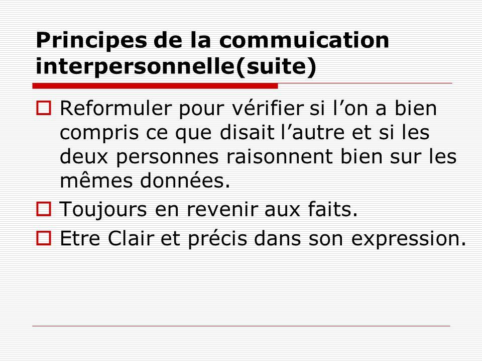 Principes de la commuication interpersonnelle(suite)  Reformuler pour vérifier si l'on a bien compris ce que disait l'autre et si les deux personnes raisonnent bien sur les mêmes données.