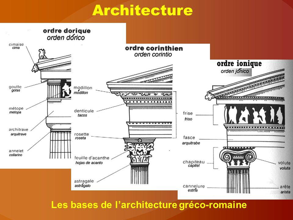 Les bases de l'architecture gréco-romaine Architecture