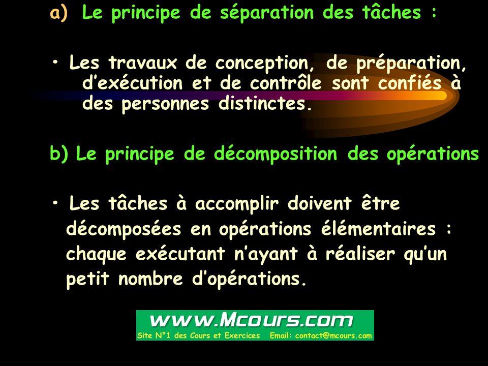 a)Le principe de séparation des tâches : Les travaux de conception, de préparation, d'exécution et de contrôle sont confiés à des personnes distinctes
