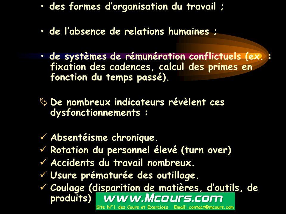des formes d'organisation du travail ; de l'absence de relations humaines ; de systèmes de rémunération conflictuels (ex. : fixation des cadences, cal