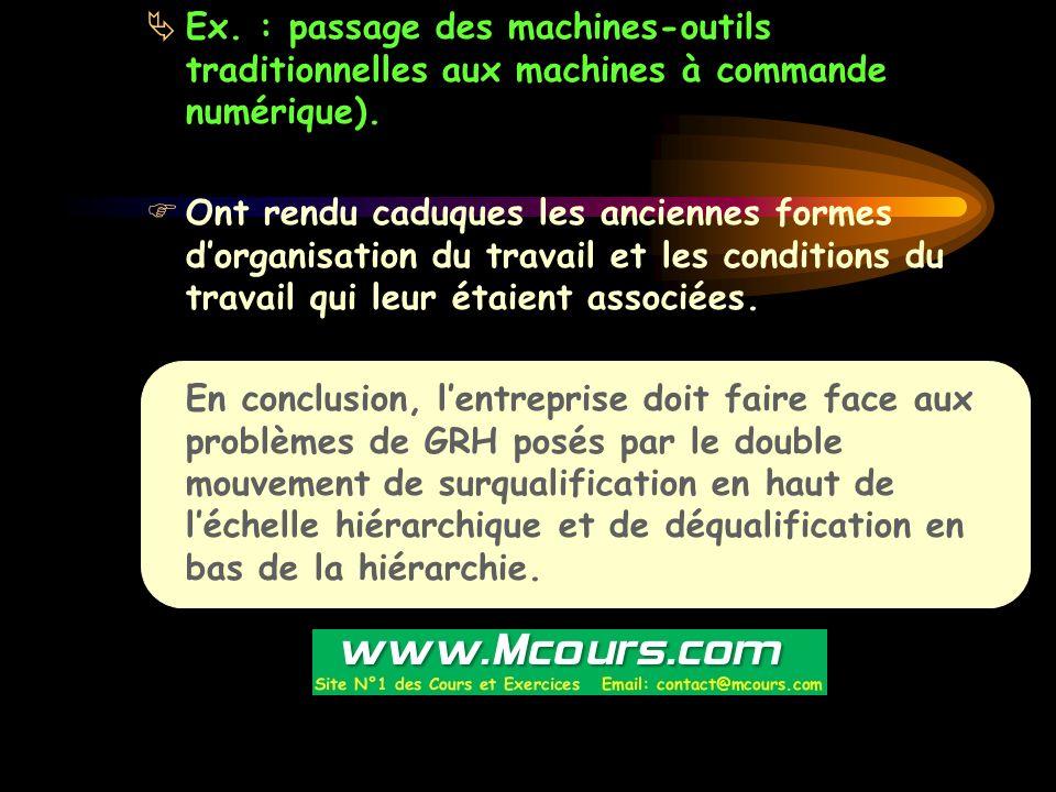  Ex. : passage des machines-outils traditionnelles aux machines à commande numérique).  Ont rendu caduques les anciennes formes d'organisation du tr