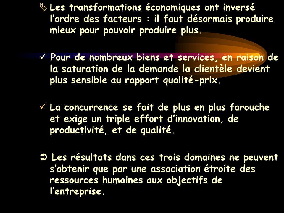  Les transformations économiques ont inversé l'ordre des facteurs : il faut désormais produire mieux pour pouvoir produire plus. Pour de nombreux bie