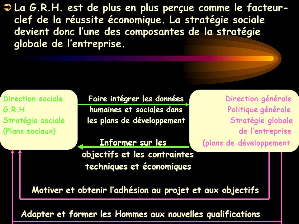  La G.R.H. est de plus en plus perçue comme le facteur- clef de la réussite économique. La stratégie sociale devient donc l'une des composantes de la