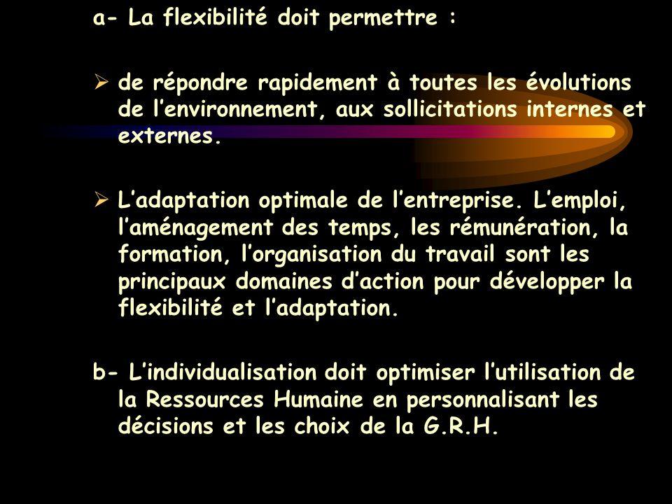 a- La flexibilité doit permettre :  de répondre rapidement à toutes les évolutions de l'environnement, aux sollicitations internes et externes.  L'a