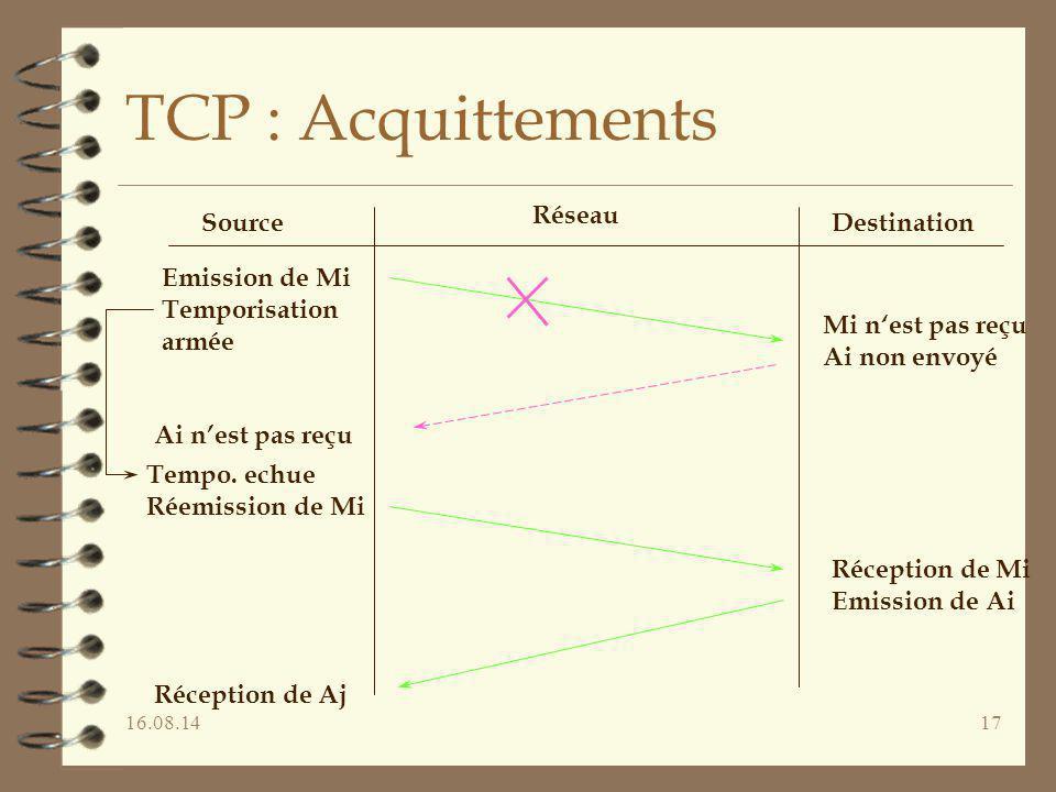 16.08.1417 TCP : Acquittements Source Réseau Destination Emission de Mi Temporisation armée Mi n'est pas reçu Ai non envoyé Ai n'est pas reçu Tempo. e