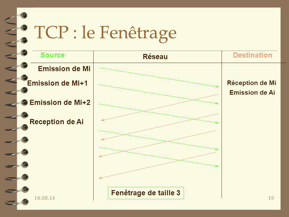 16.08.1419 TCP : le Fenêtrage Emission de Ai Source Réseau Destination Fenêtrage de taille 3 Reception de Ai Emission de Mi+2 Emission de Mi+1 Emissio