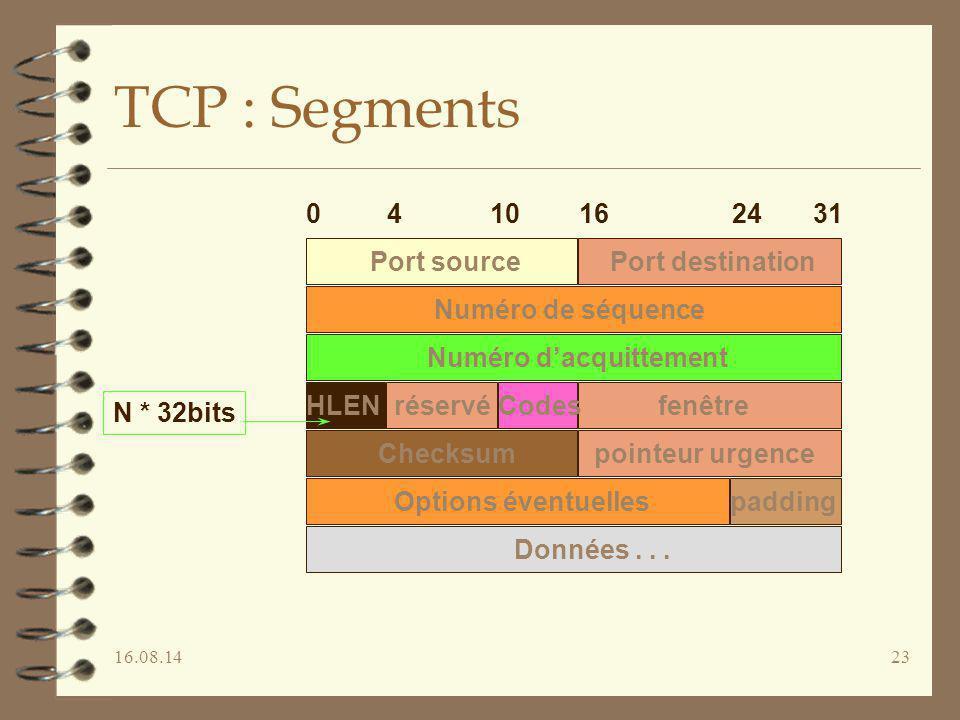 16.08.1423 TCP : Segments Port sourcePort destination Numéro de séquence Numéro d'acquittement HLENréservéCodesfenêtre Checksumpointeur urgence Option