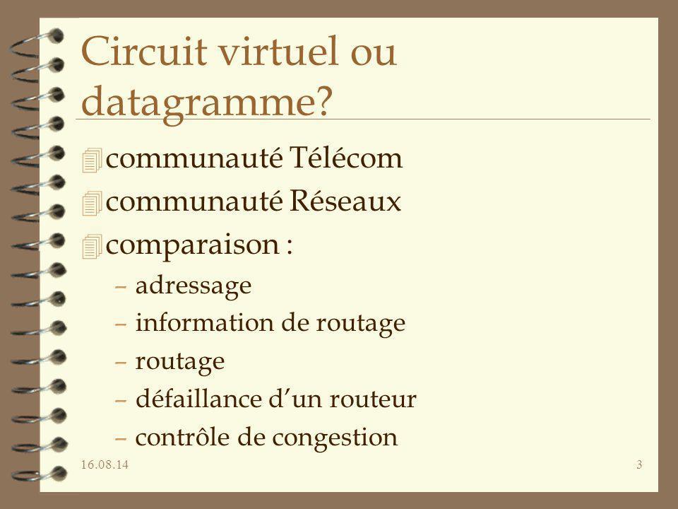 16.08.143 Circuit virtuel ou datagramme? 4 communauté Télécom 4 communauté Réseaux 4 comparaison : –adressage –information de routage –routage –défail
