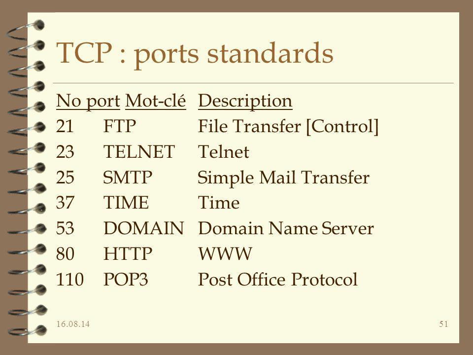 16.08.1451 TCP : ports standards No port Mot-cléDescription 21 FTP File Transfer [Control] 23 TELNET Telnet 25 SMTP Simple Mail Transfer 37TIMETime 53