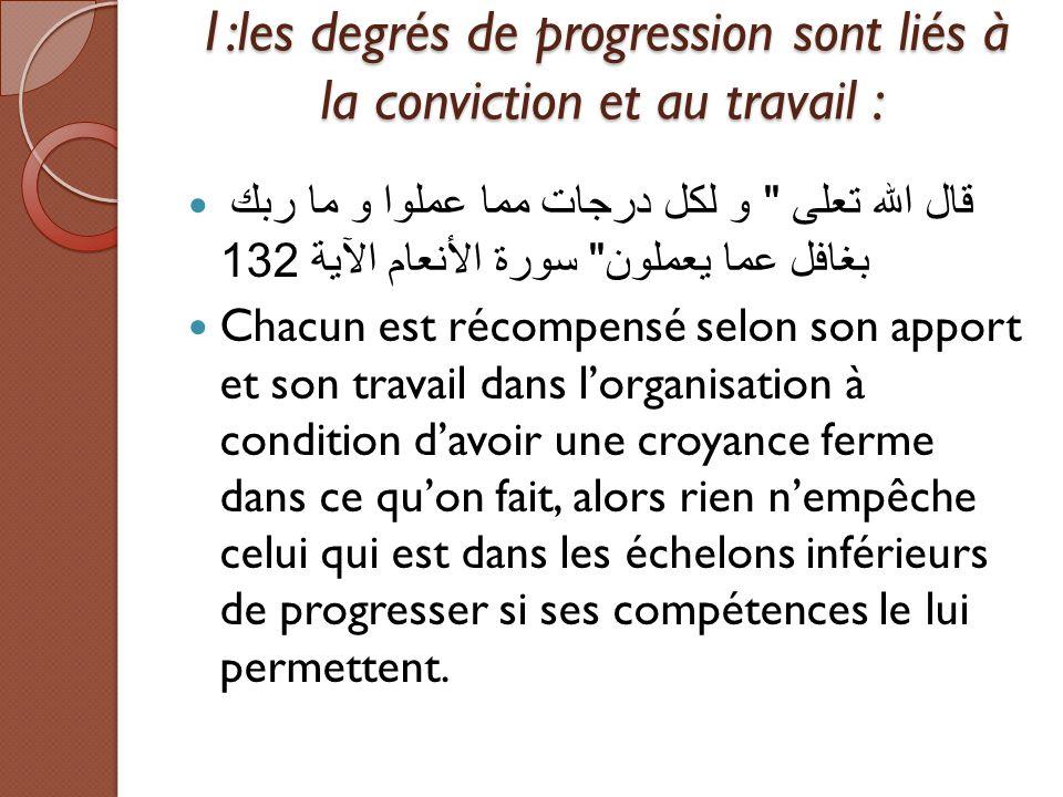 1:les degrés de progression sont liés à la conviction et au travail : قال الله تعلى