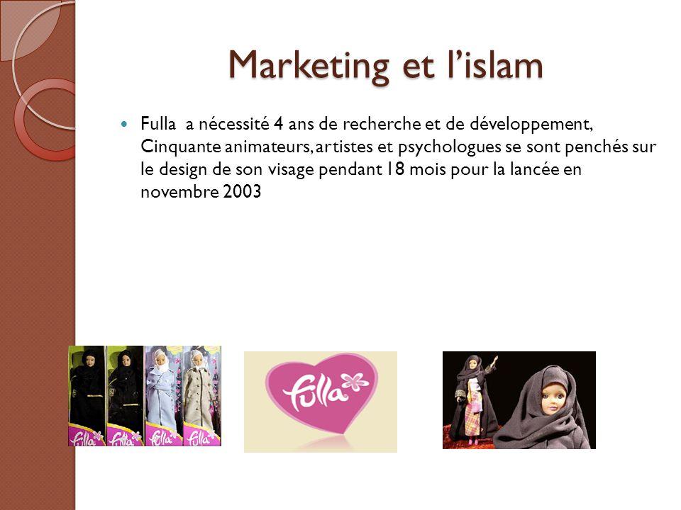 Marketing et l'islam Fulla a nécessité 4 ans de recherche et de développement, Cinquante animateurs, artistes et psychologues se sont penchés sur le d