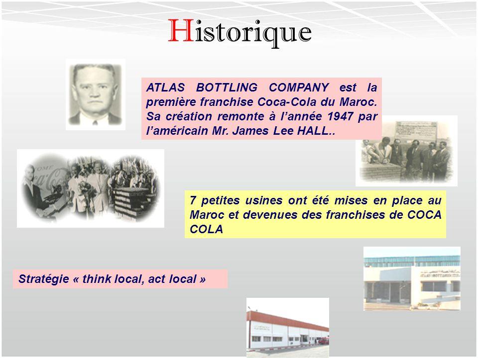 ATLAS BOTTLING COMPANY est la première franchise Coca-Cola du Maroc. Sa création remonte à l'année 1947 par l'américain Mr. James Lee HALL.. 7 petites