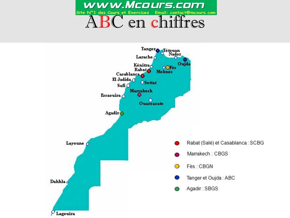 Rabat (Salé) et Casablanca : SCBG Marrakech : CBGS Marrakech : CBGS Fès : CBGN Tanger et Oujda : ABC Agadir : SBGS ABC en chiffres