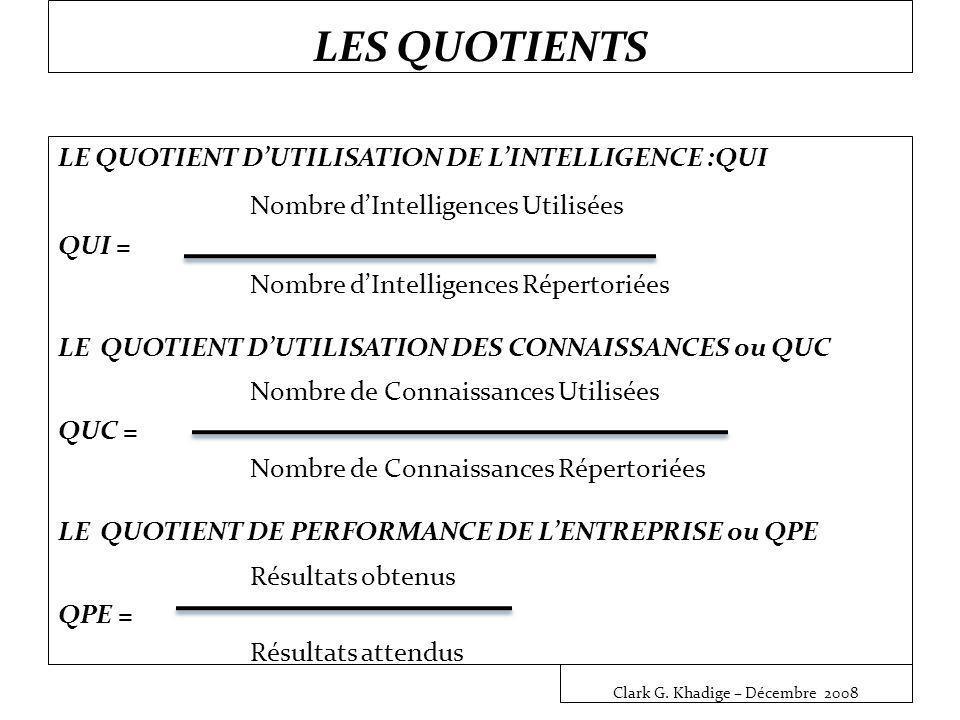 LES QUOTIENTS LE QUOTIENT D'UTILISATION DE L'INTELLIGENCE :QUI Nombre d'Intelligences Utilisées QUI = Nombre d'Intelligences Répertoriées LE QUOTIENT