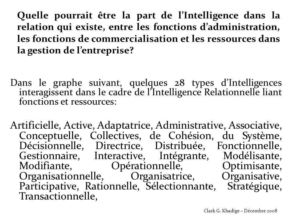 Dans le graphe suivant, quelques 28 types d'Intelligences interagissent dans le cadre de l'Intelligence Relationnelle liant fonctions et ressources: A