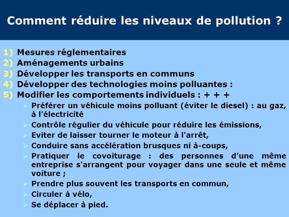 Comment réduire les niveaux de pollution .