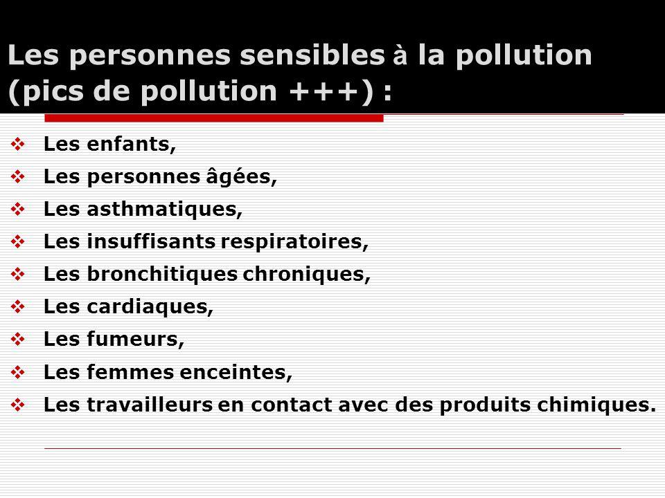 Les personnes sensibles à la pollution (pics de pollution +++) :  Les enfants,  Les personnes âgées,  Les asthmatiques,  Les insuffisants respiratoires,  Les bronchitiques chroniques,  Les cardiaques,  Les fumeurs,  Les femmes enceintes,  Les travailleurs en contact avec des produits chimiques.