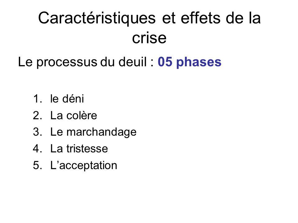 Le processus du deuil : 05 phases 1.le déni 2.La colère 3.Le marchandage 4.La tristesse 5.L'acceptation Caractéristiques et effets de la crise
