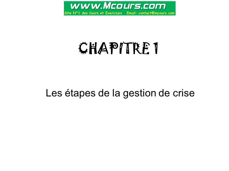 Les étapes de la gestion de crise CHAPITRE 1