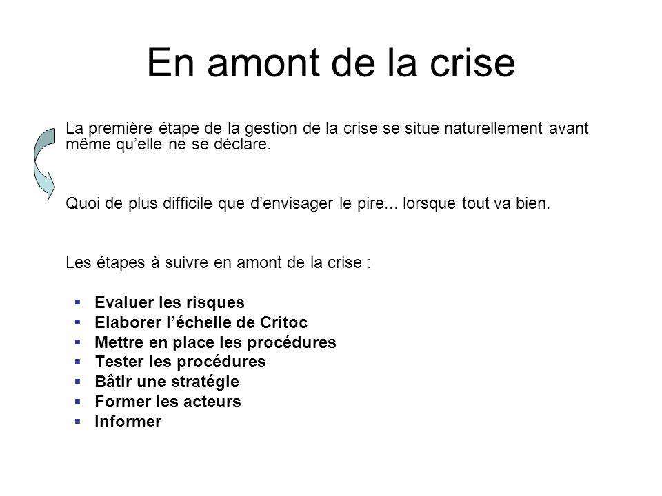 La première étape de la gestion de la crise se situe naturellement avant même qu'elle ne se déclare. Quoi de plus difficile que d'envisager le pire...