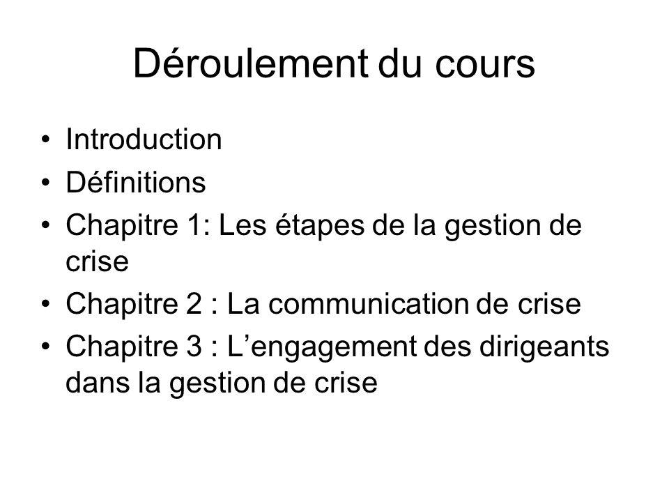 Déroulement du cours Introduction Définitions Chapitre 1: Les étapes de la gestion de crise Chapitre 2 : La communication de crise Chapitre 3 : L'enga