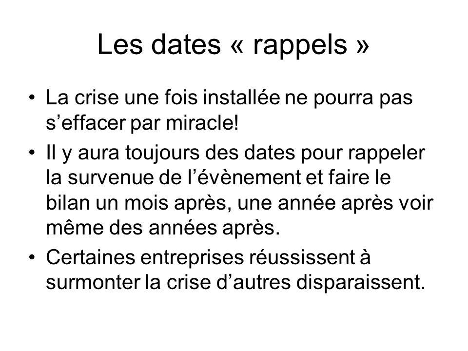 Les dates « rappels » La crise une fois installée ne pourra pas s'effacer par miracle! Il y aura toujours des dates pour rappeler la survenue de l'évè